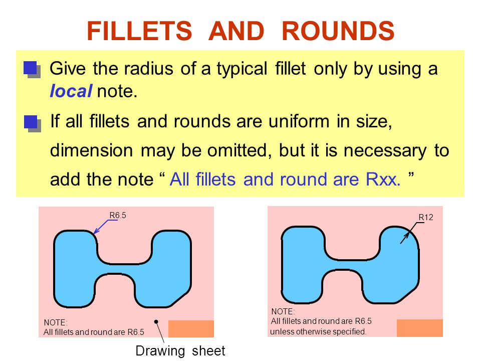 FILLETS AND ROUNDS Give the radius of a typical fillet only by using a
