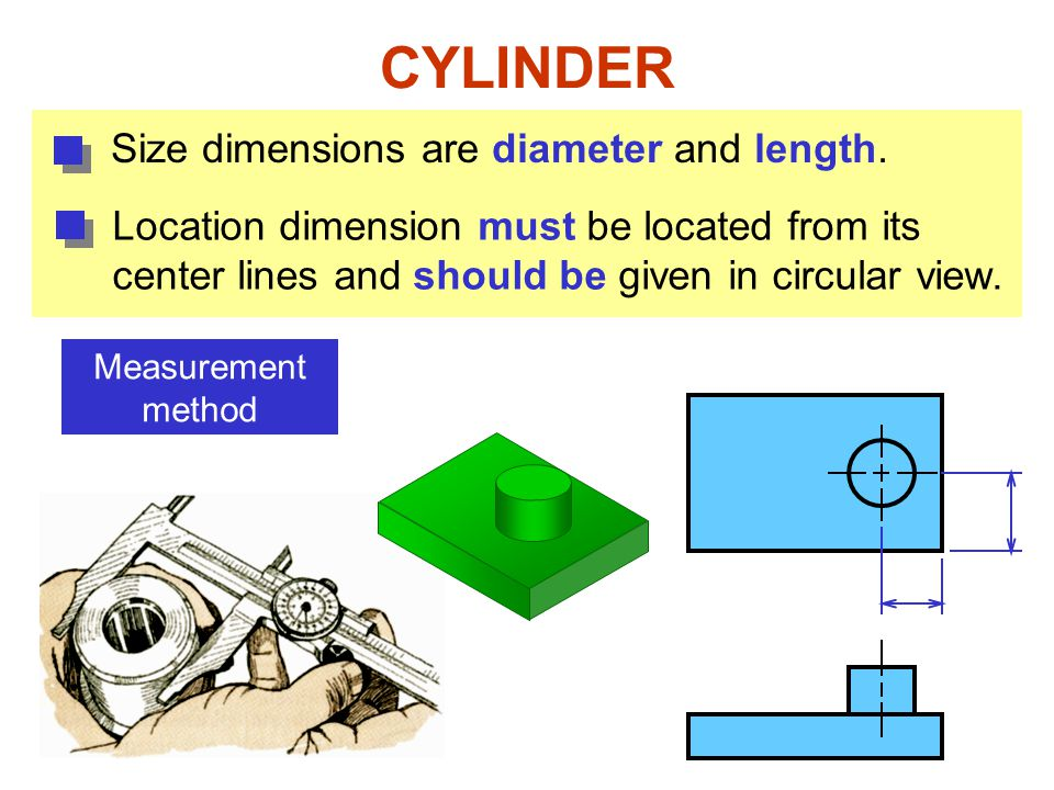 CYLINDER Size dimensions are diameter and length.