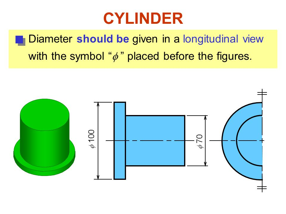 CYLINDER Diameter should be given in a longitudinal view with the symbol  placed before the figures.