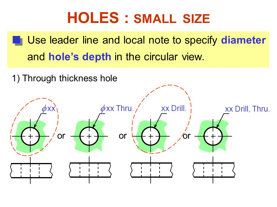 HOLES : SMALL SIZE Use leader line and local note to specify diameter and hole's depth in the circular view.