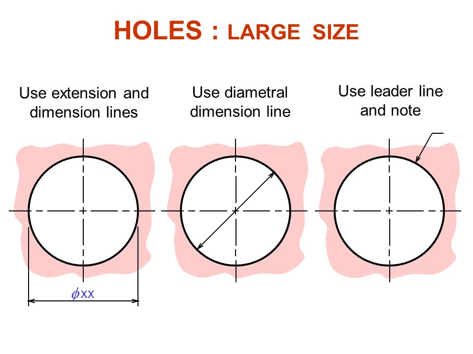 HOLES : LARGE SIZE Use extension and dimension lines