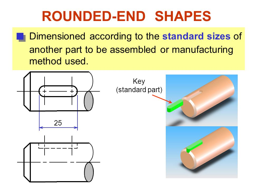 ROUNDED-END SHAPES Dimensioned according to the standard sizes of