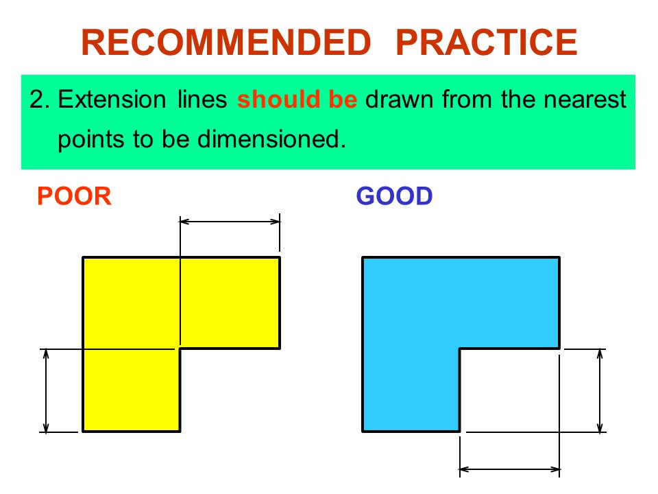 RECOMMENDED PRACTICE 2. Extension lines should be drawn from the nearest points to be dimensioned.
