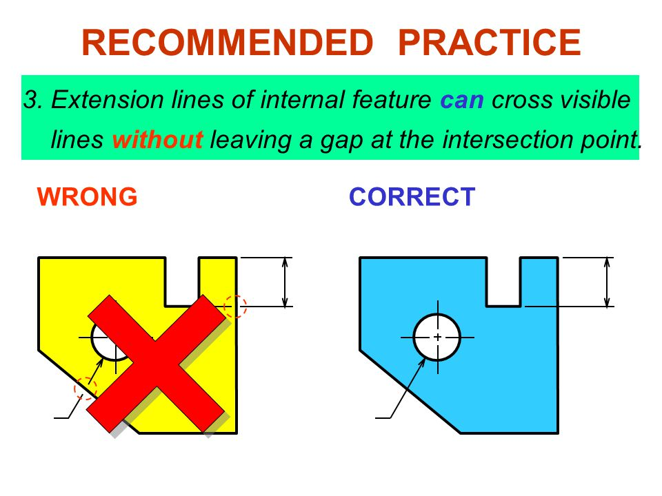RECOMMENDED PRACTICE 3. Extension lines of internal feature can cross visible lines without leaving a gap at the intersection point.
