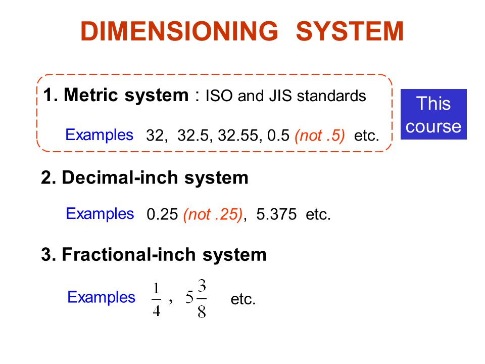 DIMENSIONING SYSTEM 1. Metric system : ISO and JIS standards This