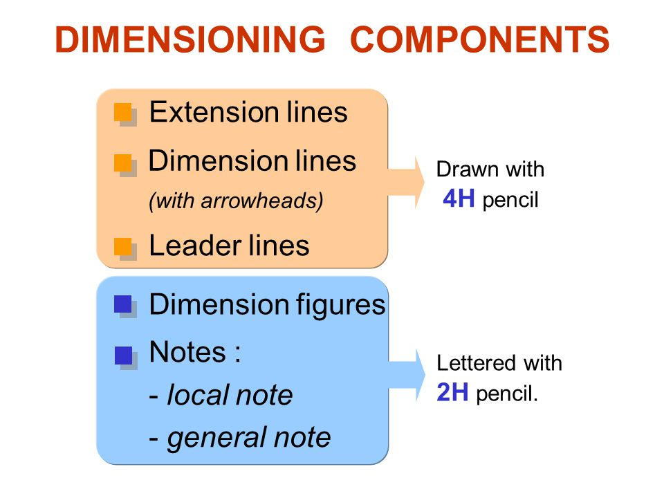 DIMENSIONING COMPONENTS