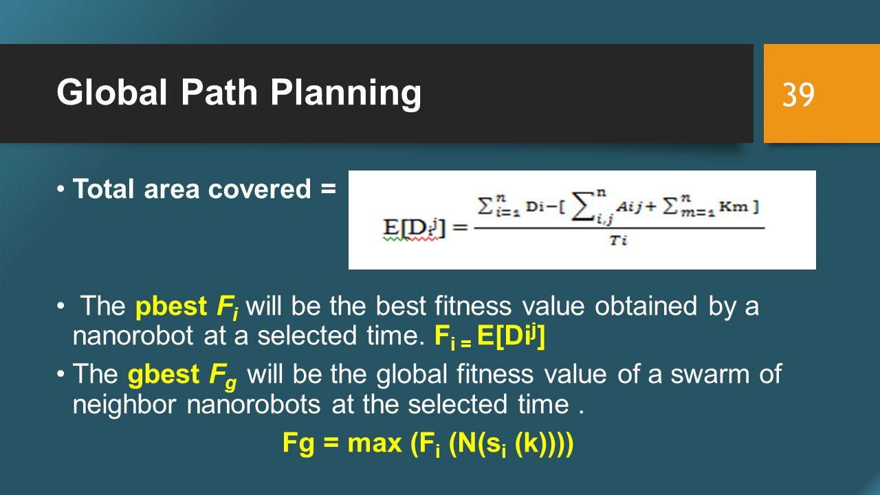 Fg = max (Fi (N(si (k))))