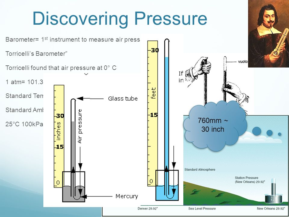 Discovering Pressure 760mm ~ 30 inch