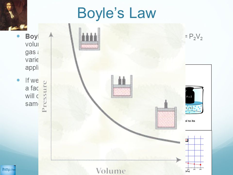 Boyle's Law Boyle's Law (1662): the volume of a given amount of gas at constant temperature, varies INVERSELY with the applied pressure.