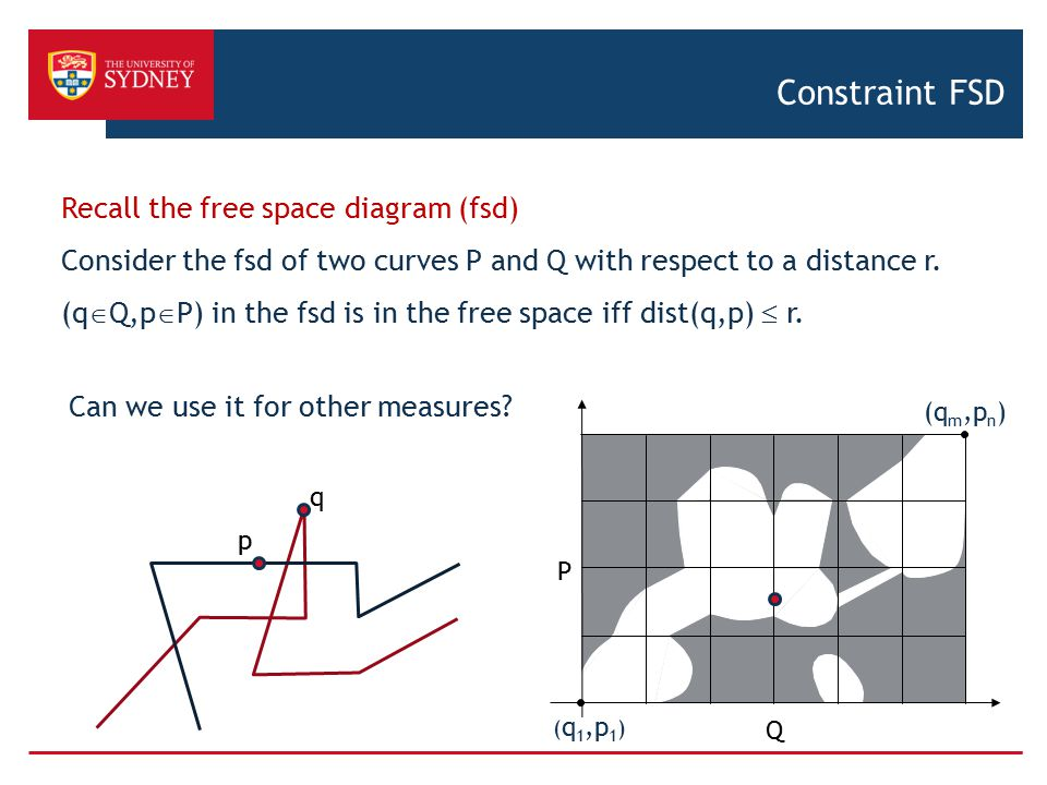 Constraint FSD Recall the free space diagram (fsd)