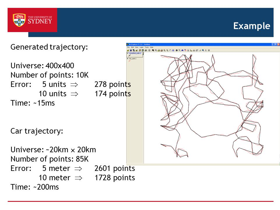 Example Generated trajectory: Universe: 400x400 Number of points: 10K