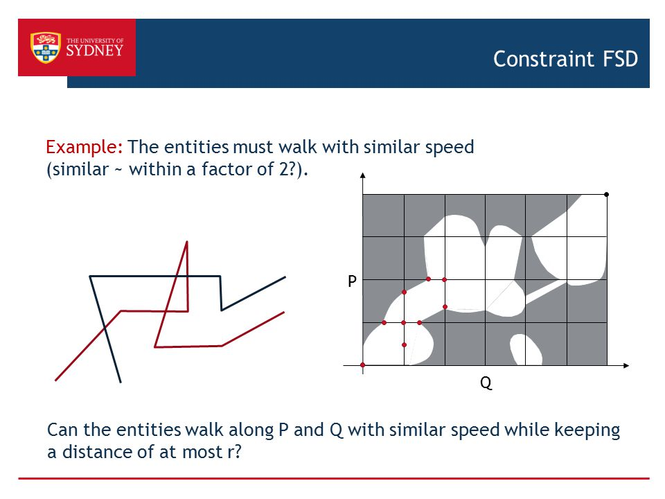 Constraint FSD Example: The entities must walk with similar speed
