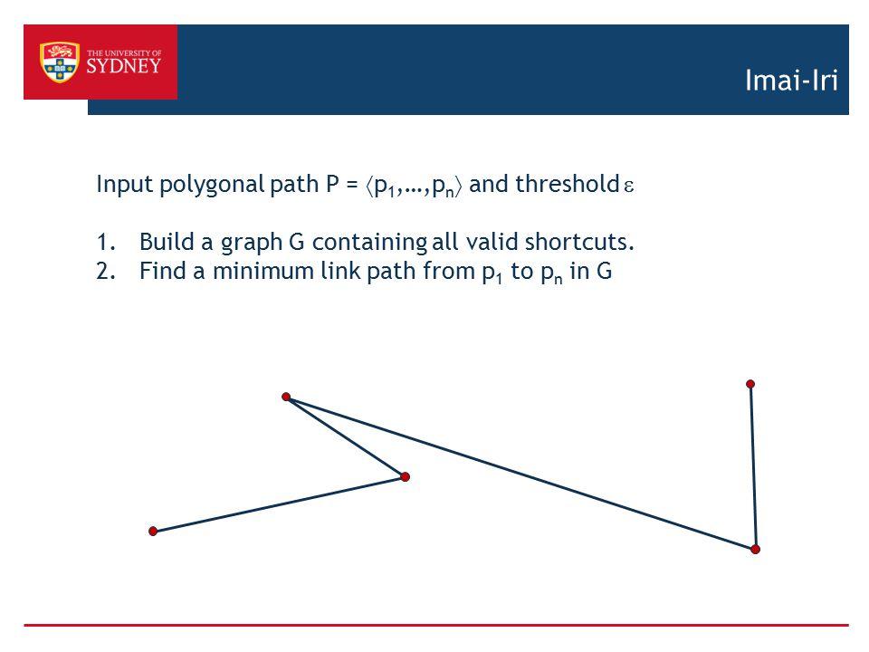 Imai-Iri Input polygonal path P = p1,…,pn and threshold 