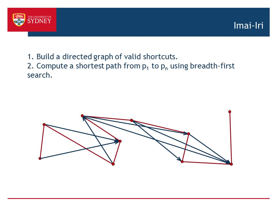 Imai-Iri 1. Build a directed graph of valid shortcuts.
