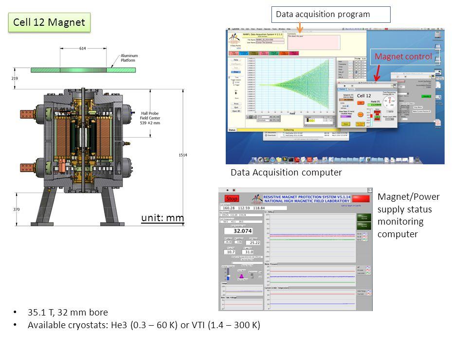 Cell 12 Magnet unit: mm Data Acquisition computer