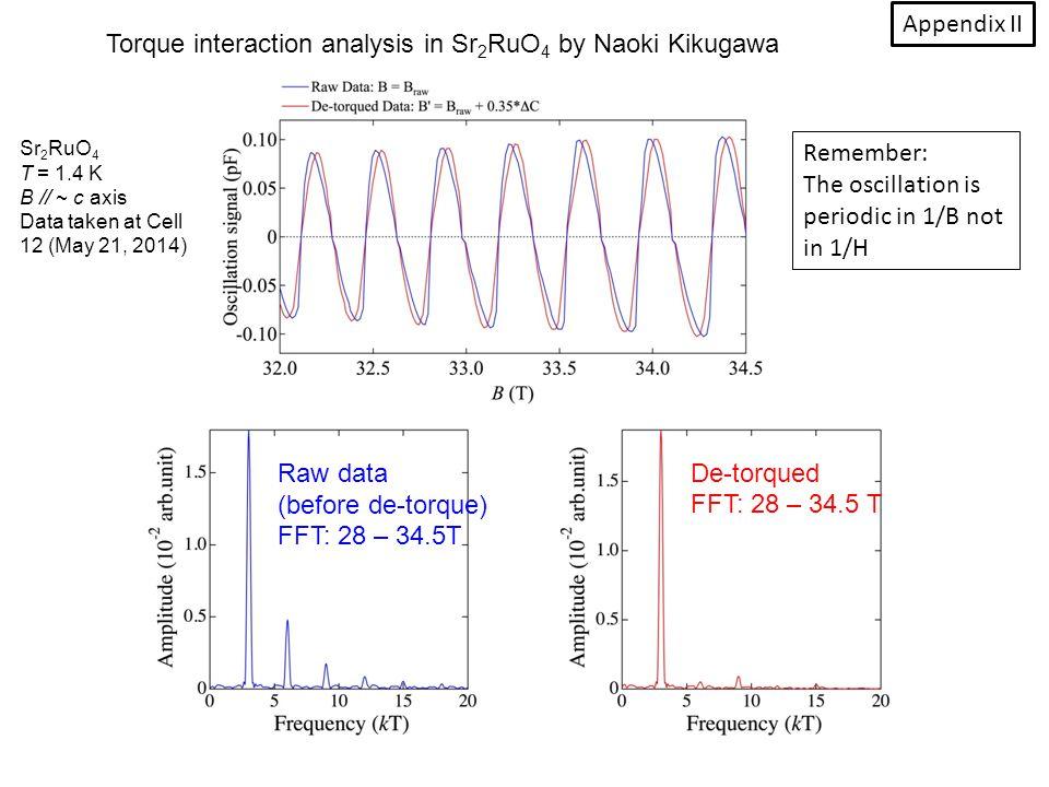 Torque interaction analysis in Sr2RuO4 by Naoki Kikugawa