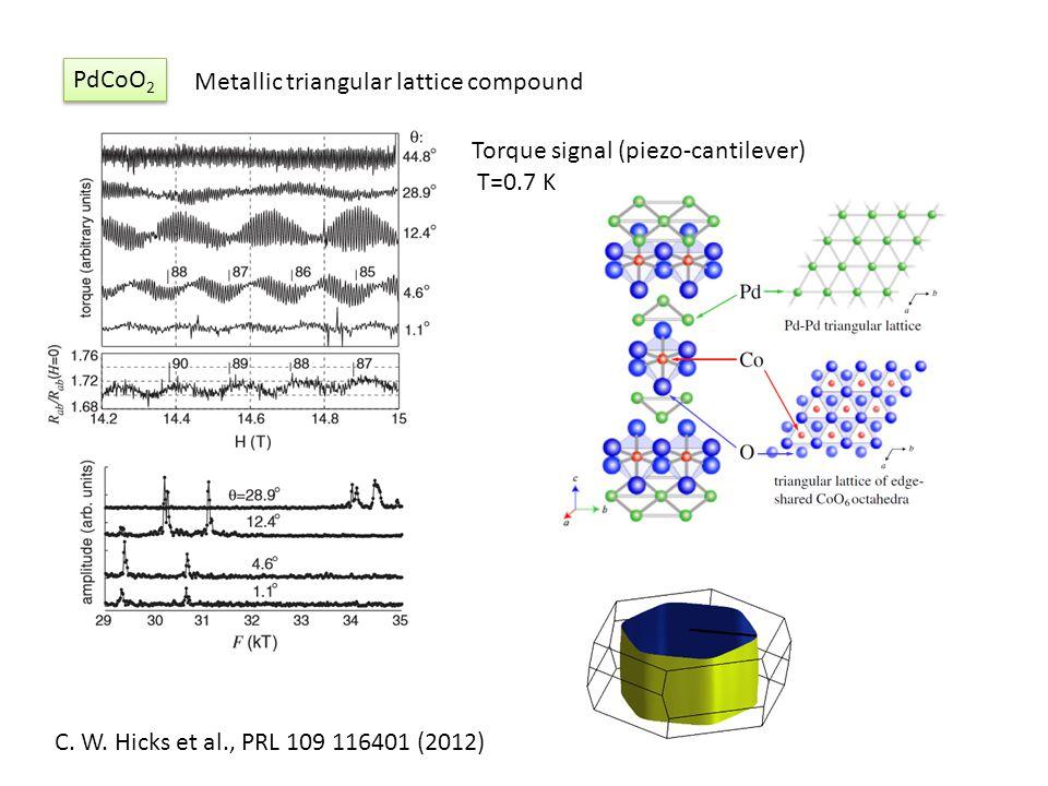 PdCoO2 Metallic triangular lattice compound. Torque signal (piezo-cantilever) T=0.7 K.
