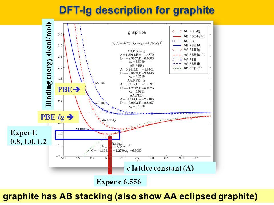 DFT-lg description for graphite