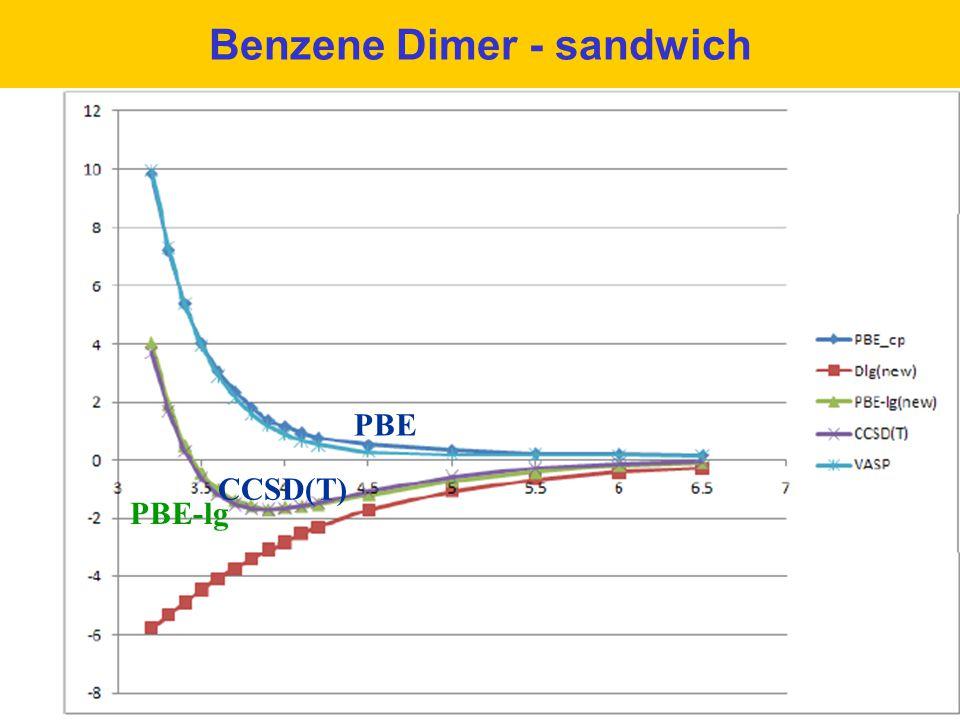 Benzene Dimer - sandwich