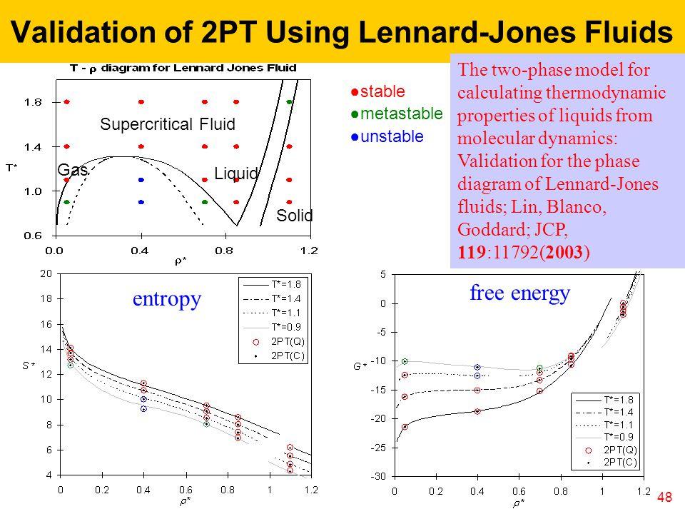 Validation of 2PT Using Lennard-Jones Fluids