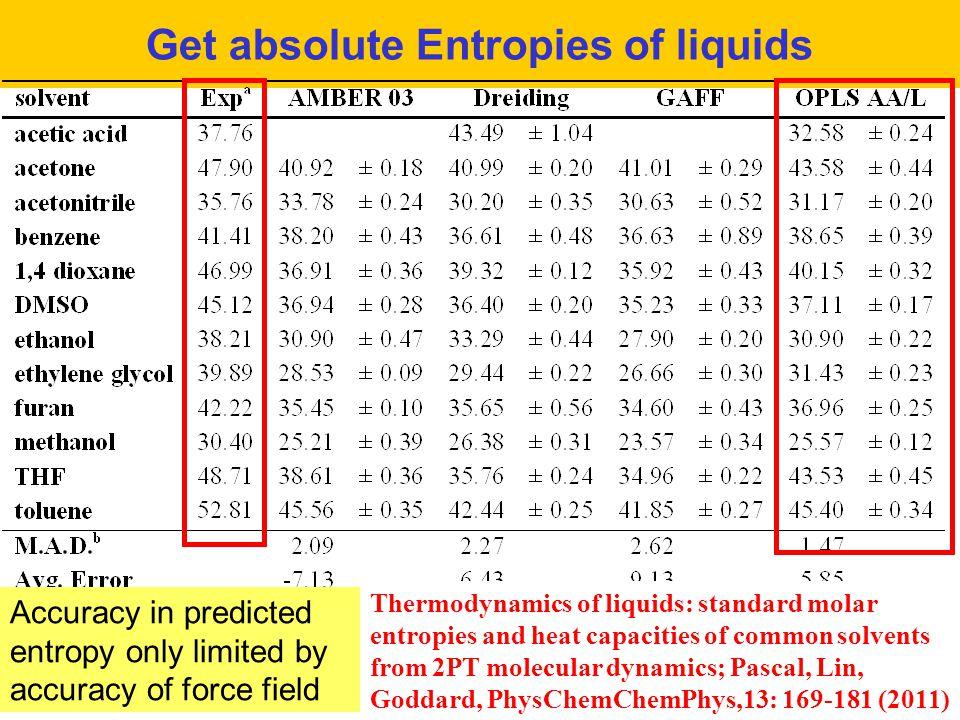 Get absolute Entropies of liquids