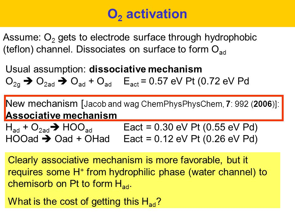 O2 activation Assume: O2 gets to electrode surface through hydrophobic (teflon) channel. Dissociates on surface to form Oad.
