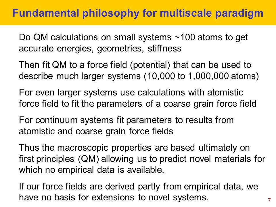 Fundamental philosophy for multiscale paradigm