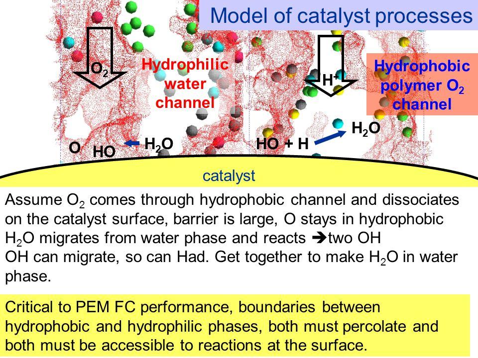 Applications of olefin metathesis