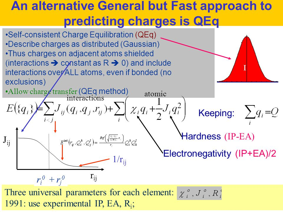 An alternative General but Fast approach to predicting charges is QEq