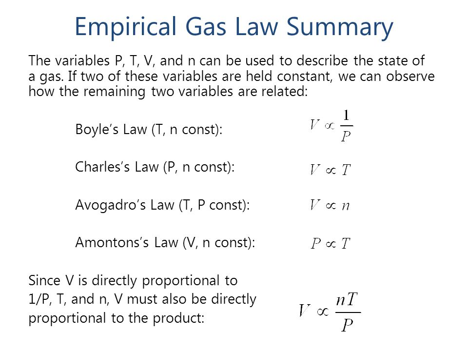 Empirical Gas Law Summary
