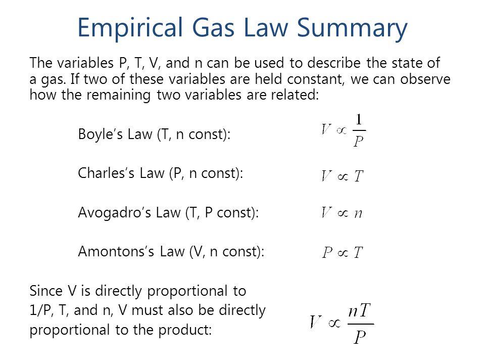 Empirical Gas Law Summary