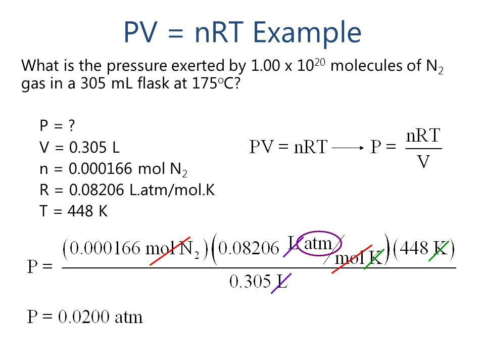 PV = nRT Example What is the pressure exerted by 1.00 x 1020 molecules of N2 gas in a 305 mL flask at 175oC