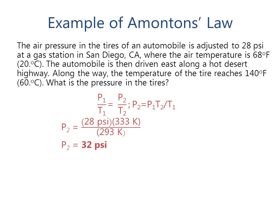 Example of Amontons' Law