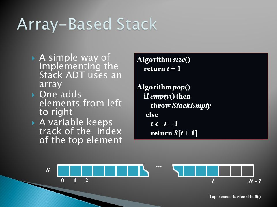 Array-Based Stack A simple way of implementing the Stack ADT uses an array. One adds elements from left to right.