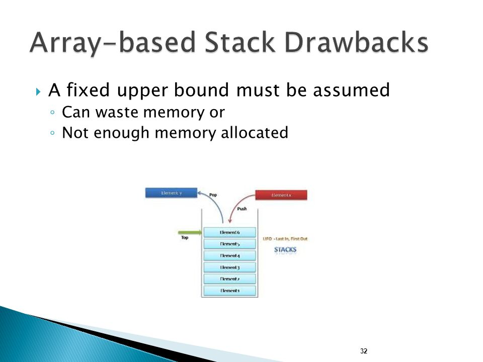 Array-based Stack Drawbacks