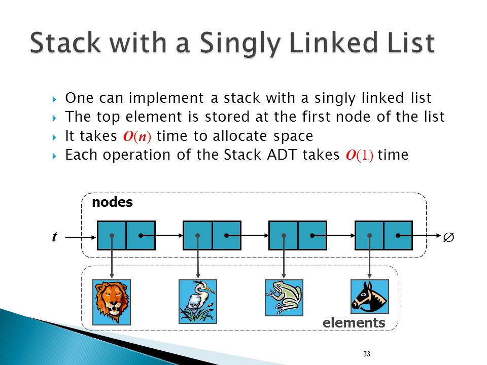 Stack with a Singly Linked List