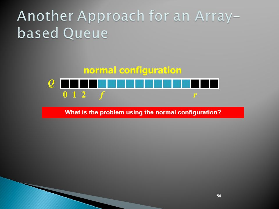 Another Approach for an Array-based Queue