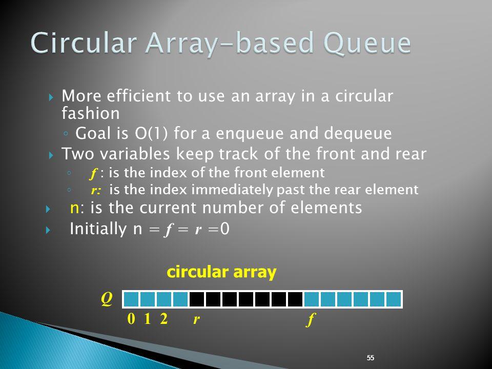 Circular Array-based Queue