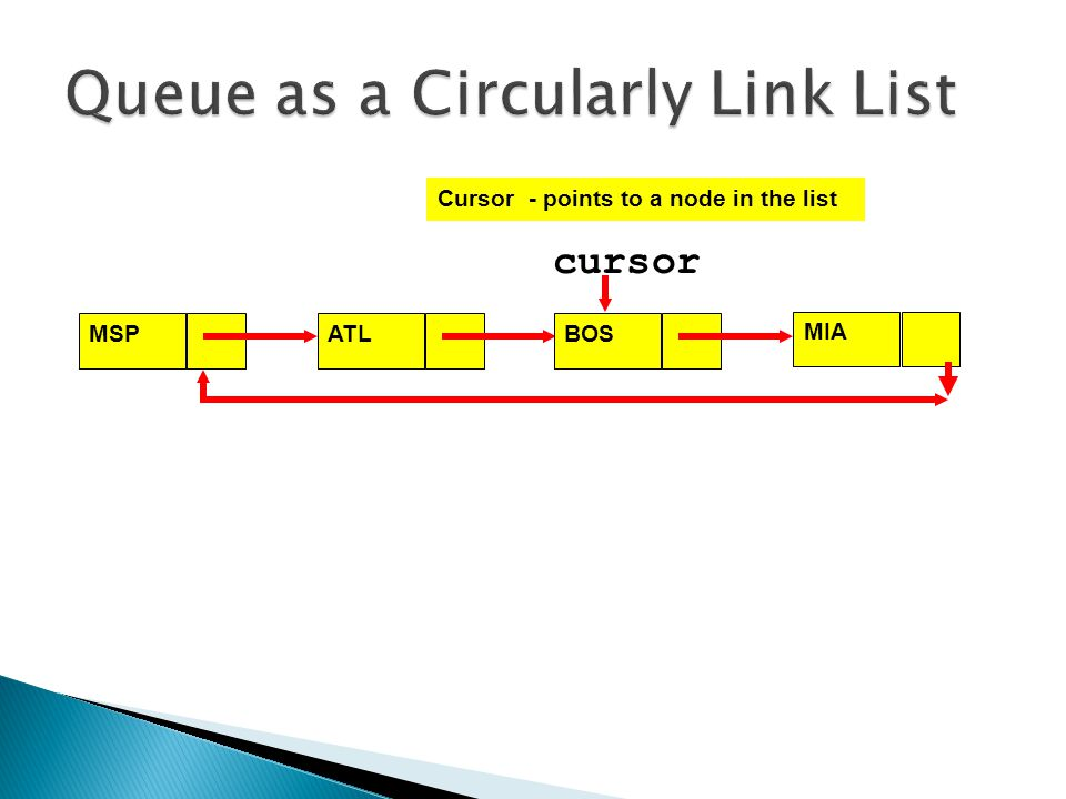 Queue as a Circularly Link List