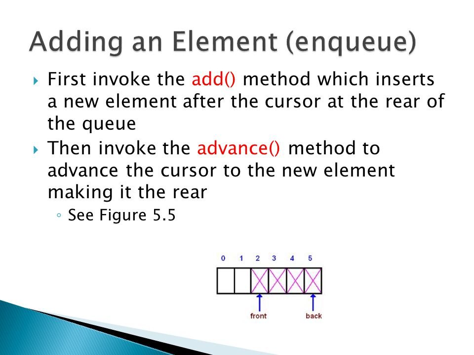 Adding an Element (enqueue)