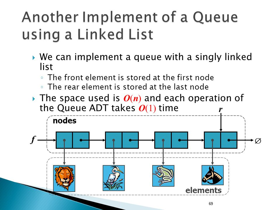 Another Implement of a Queue using a Linked List