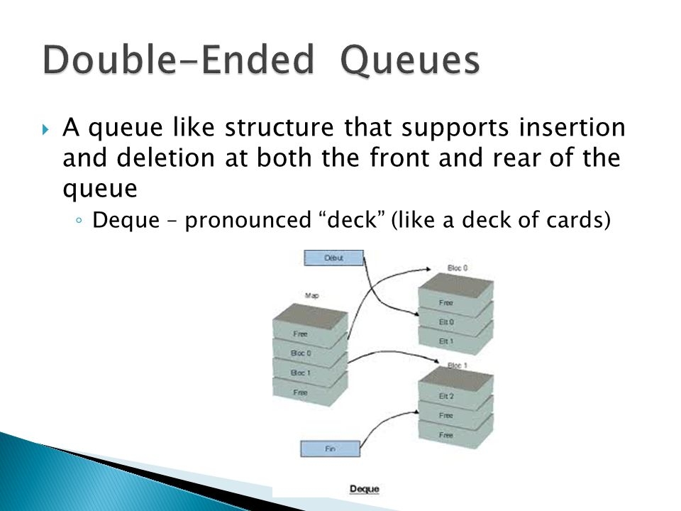 Double-Ended Queues A queue like structure that supports insertion and deletion at both the front and rear of the queue.