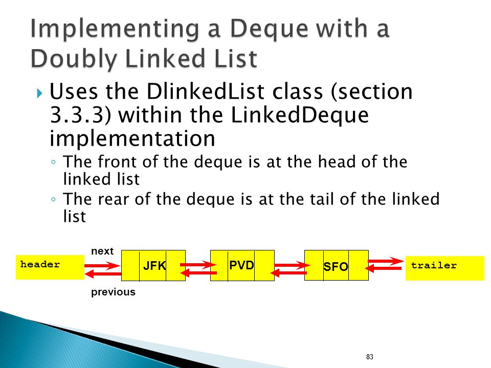 Implementing a Deque with a Doubly Linked List
