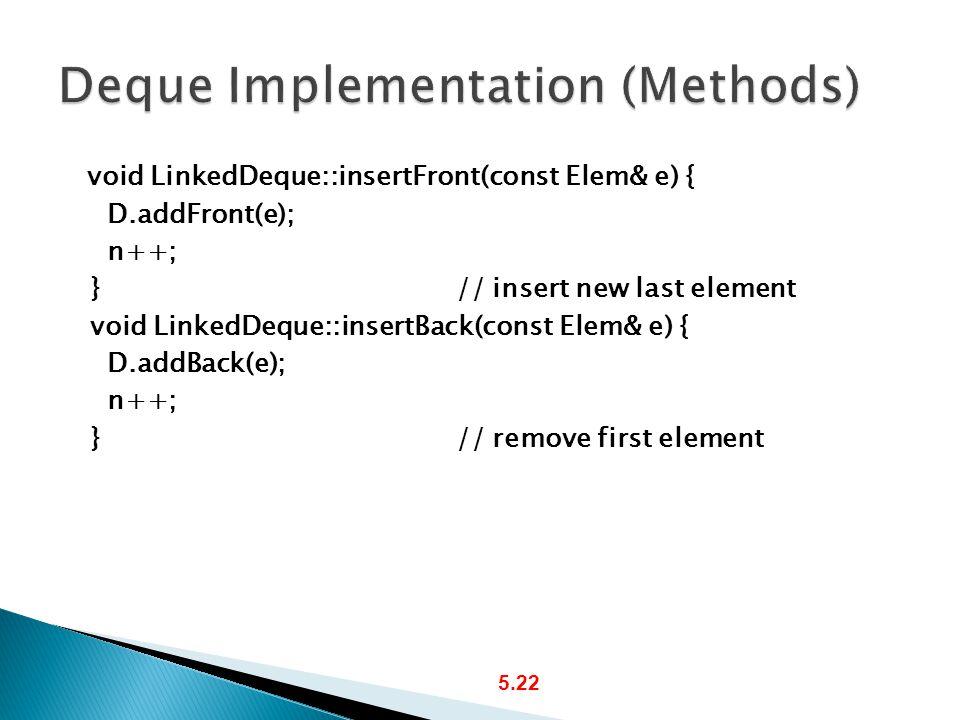 Deque Implementation (Methods)