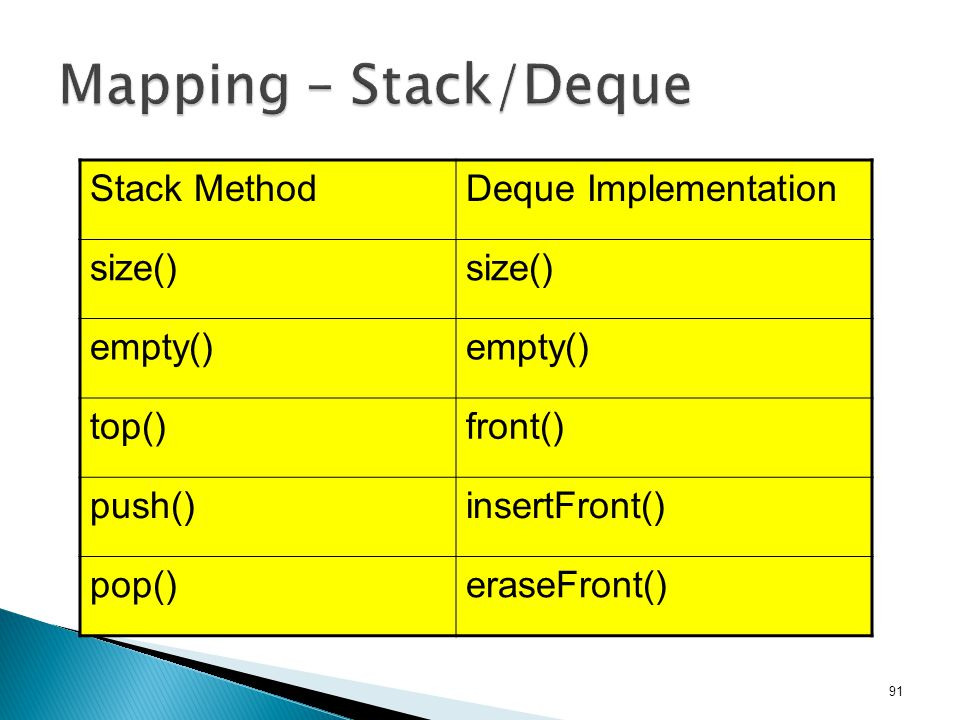 Mapping – Stack/Deque Stack Method Deque Implementation size() empty()