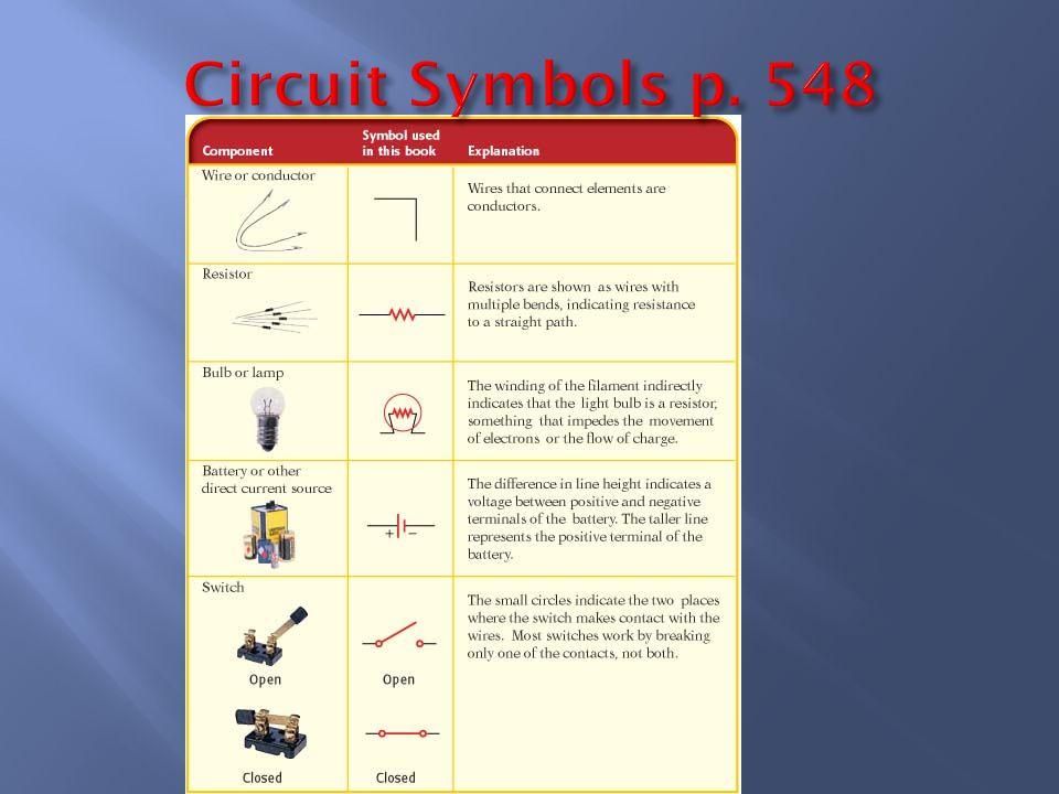 Circuit Symbols p. 548