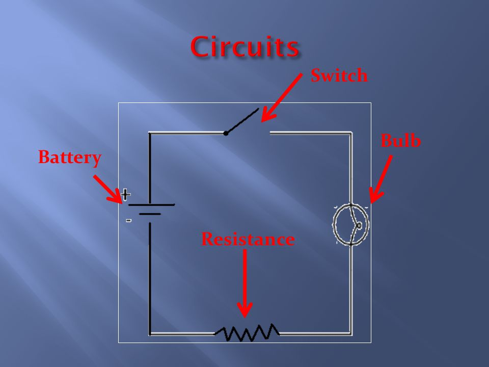 Circuits Switch Bulb Battery Resistance