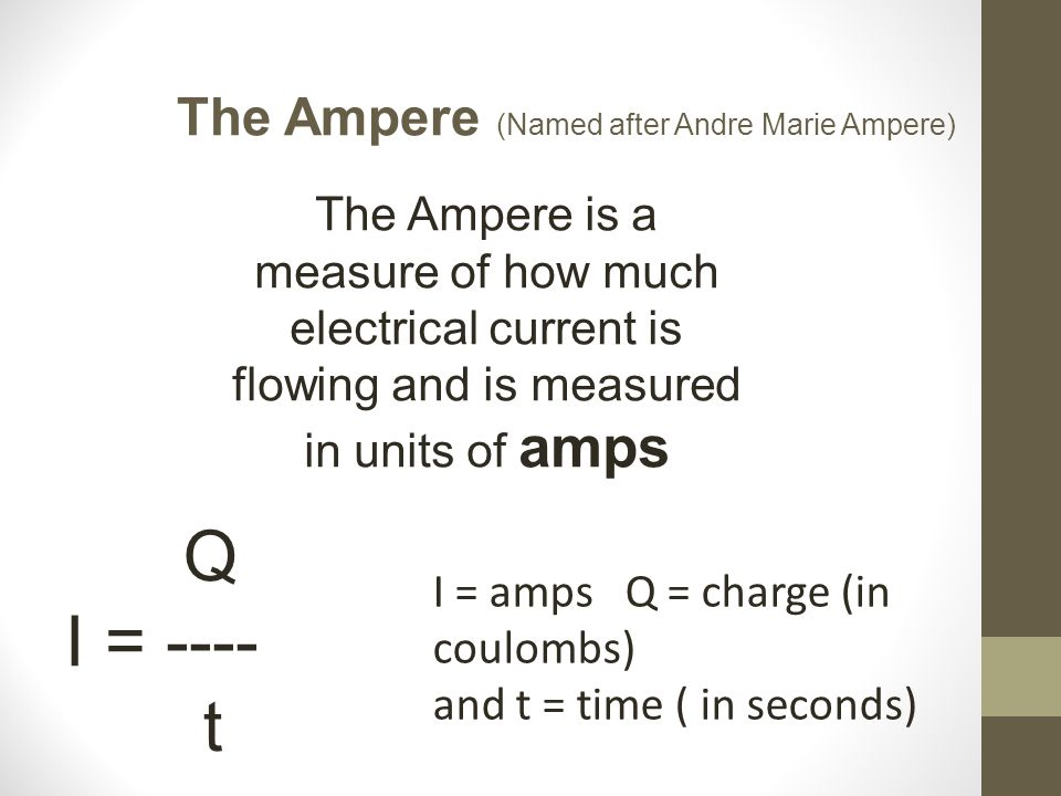 The Ampere (Named after Andre Marie Ampere)