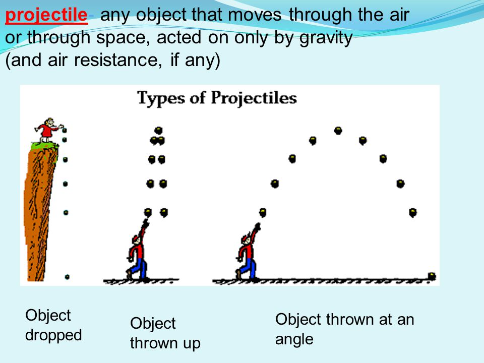 (and air resistance, if any)