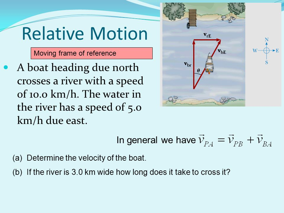 Relative Motion Moving frame of reference.